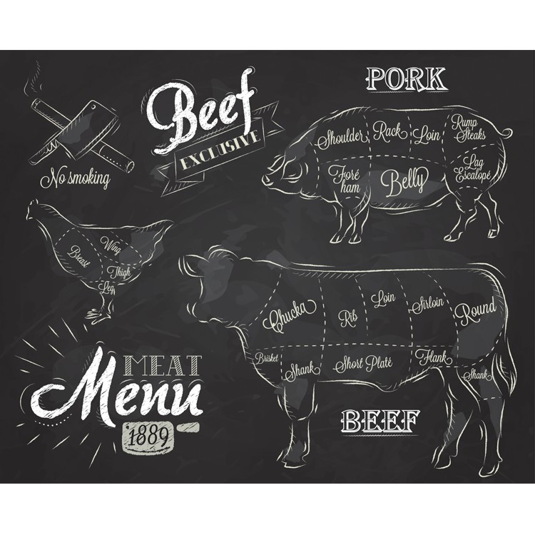 Meat Menu, Φαγητό, Πίνακες σε καμβά