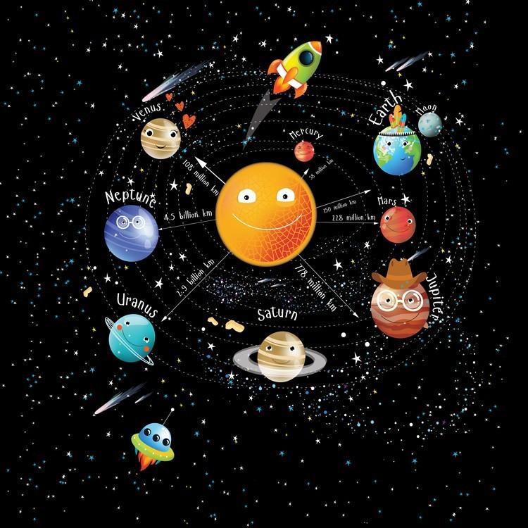 Ηλιακό Σύστημα 2, Παιδικά, Παραβάν