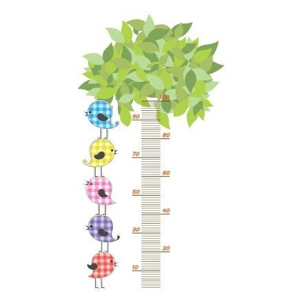 Υψόμετρο με δέντρο