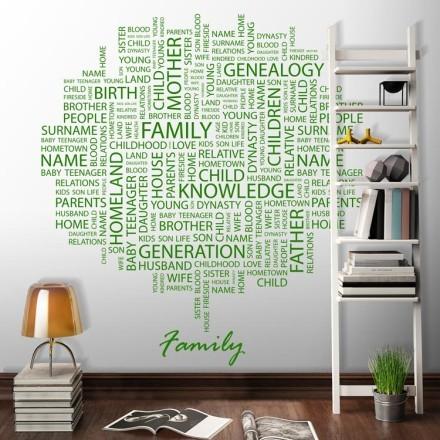 Οικογένεια, κολάζ λέξεων
