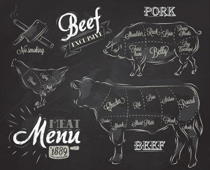 Meat Menu, Φαγητό, Image Gallery